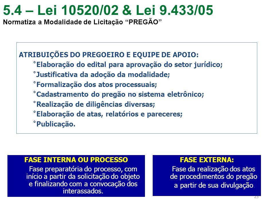 """5.4 – Lei 10520/02 & Lei 9.433/05 23 Normatiza a Modalidade de Licitação """"PREGÃO"""" FASE EXTERNA: Fase da realização dos atos de procedimentos do pregão"""