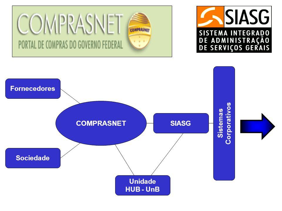 COMPRASNET SIASG Unidade HUB - UnB Sistemas Corporativos Fornecedores Sociedade