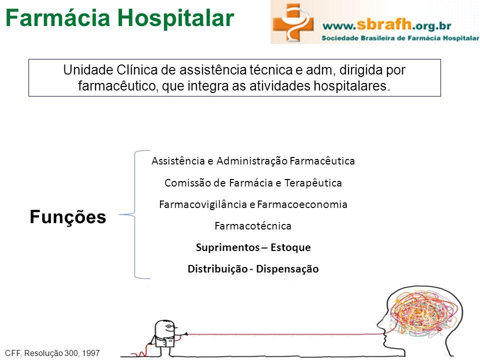 Farmácia Hospitalar Funções Assistência e Administração Farmacêutica Comissão de Farmácia e Terapêutica Farmacovigilância e Farmacoeconomia Farmacotéc