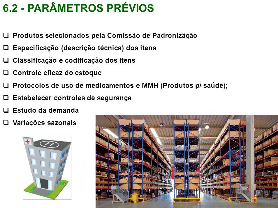 6.2 - PARÂMETROS PRÉVIOS  Produtos selecionados pela Comissão de Padronizãção  Especificação (descrição técnica) dos itens  Classificação e codific