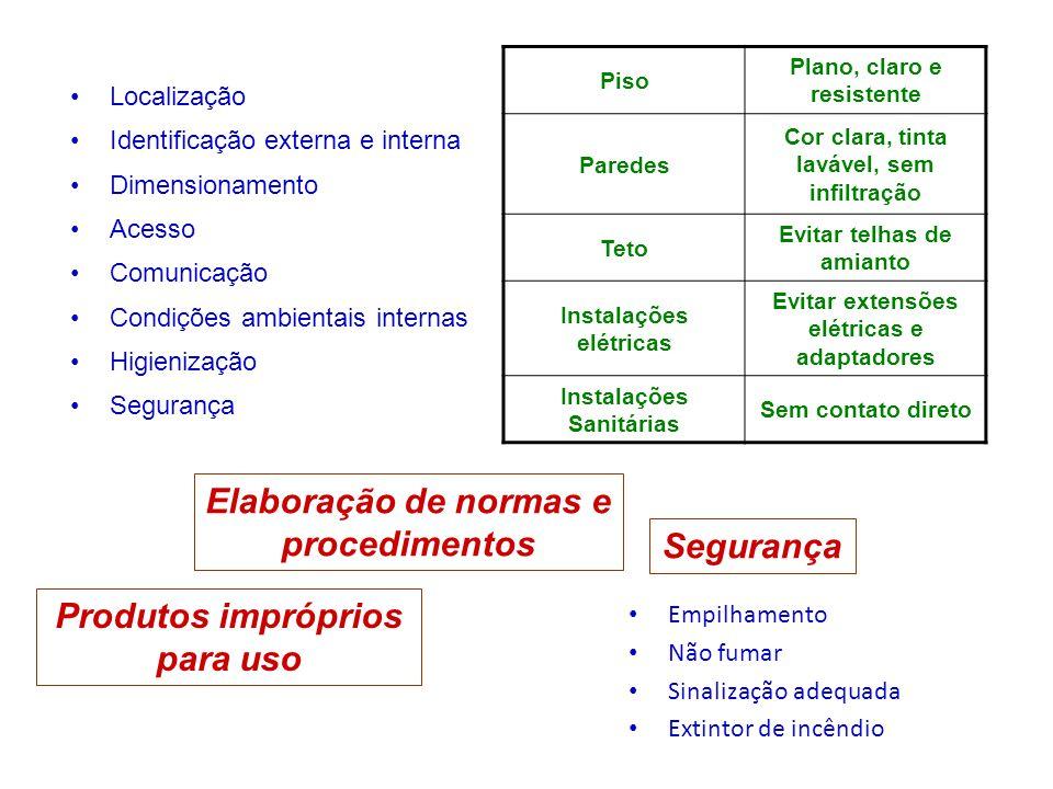 Produtos impróprios para uso Elaboração de normas e procedimentos Localização Identificação externa e interna Dimensionamento Acesso Comunicação Condi