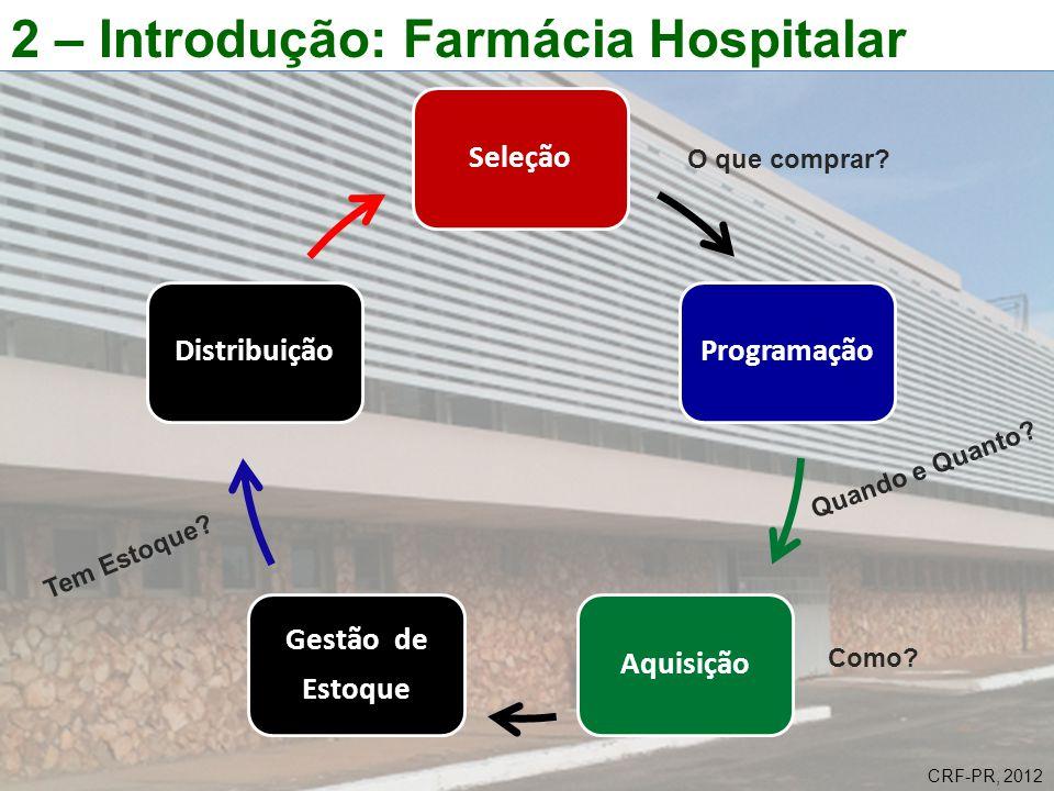 5 SeleçãoProgramaçãoAquisição Gestão de Estoque Distribuição 2 – Introdução: Farmácia Hospitalar Tem Estoque? O que comprar? Como? Quando e Quanto? CR