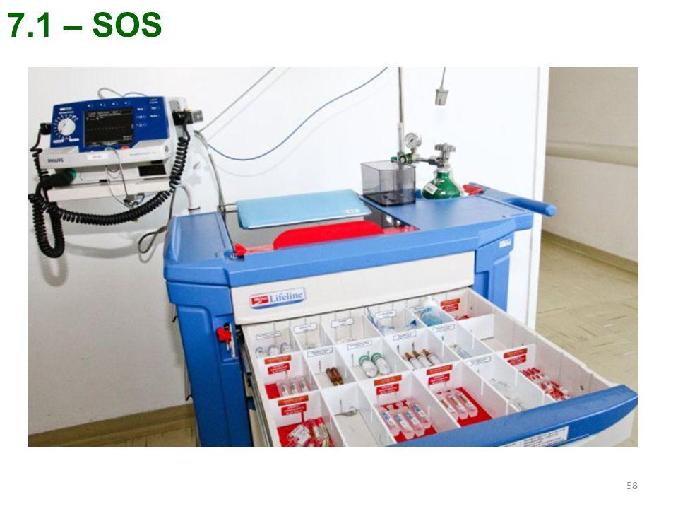 7.1 – SOS 58