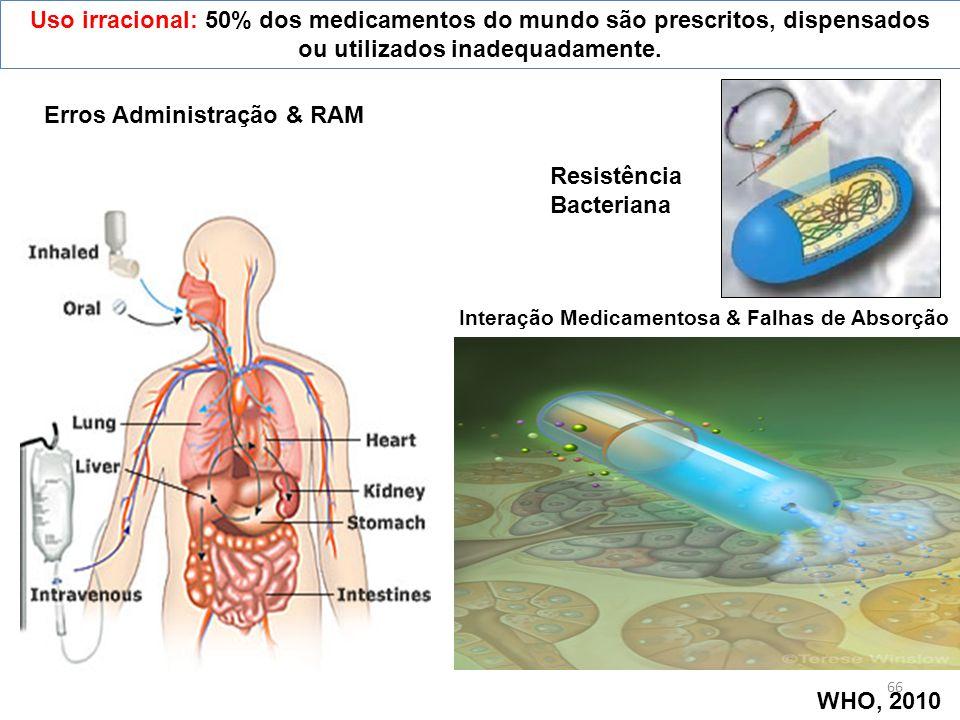 66 Uso irracional: 50% dos medicamentos do mundo são prescritos, dispensados ou utilizados inadequadamente. Resistência Bacteriana Erros Administração