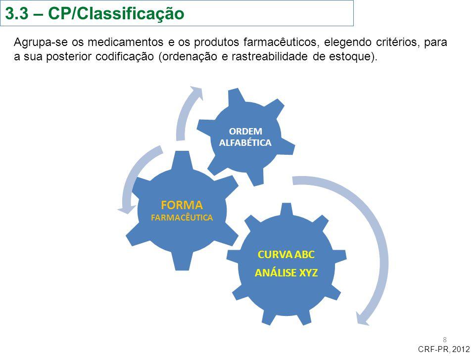 3.3 – CP/Classificação 8 Agrupa-se os medicamentos e os produtos farmacêuticos, elegendo critérios, para a sua posterior codificação (ordenação e rast