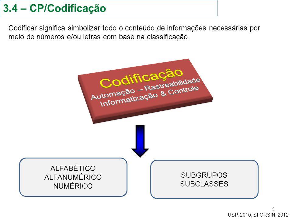 3.4 – CP/Codificação 9 Codificar significa simbolizar todo o conteúdo de informações necessárias por meio de números e/ou letras com base na classific