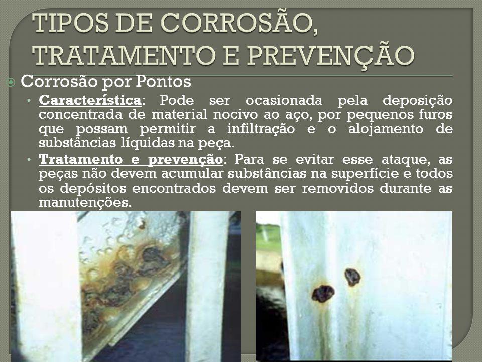  Corrosão por Pontos Característica: Pode ser ocasionada pela deposição concentrada de material nocivo ao aço, por pequenos furos que possam permitir