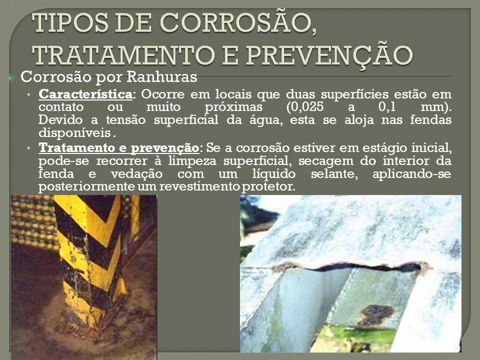  Corrosão por Ranhuras Característica: Ocorre em locais que duas superfícies estão em contato ou muito próximas (0,025 a 0,1 mm). Devido a tensão sup
