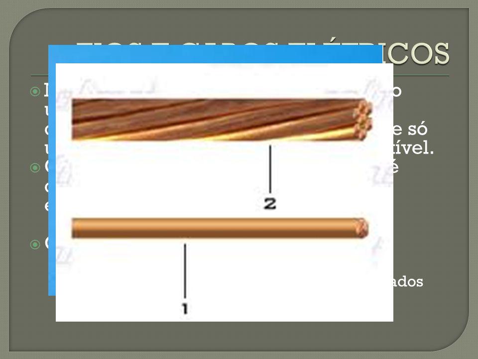  Na transmissão de energia elétrica, são usados fios e cabos de alumínio ou de cobre. Na instalação domiciliar é quase só usado o cobre, por ser este