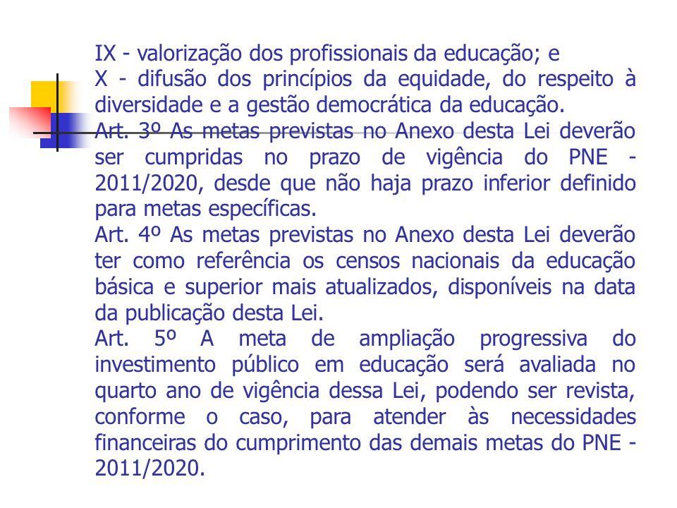 IX - valorização dos profissionais da educação; e X - difusão dos princípios da equidade, do respeito à diversidade e a gestão democrática da educação.