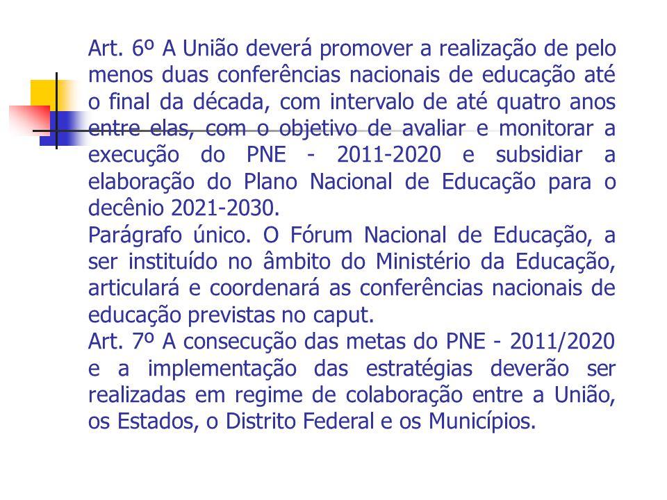 Art. 6º A União deverá promover a realização de pelo menos duas conferências nacionais de educação até o final da década, com intervalo de até quatro