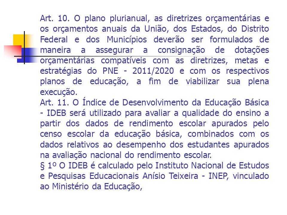 § 2º O INEP empreenderá estudos para desenvolver outros indicadores de qualidade relativos ao corpo docente e à infraestrutura das escolas de educação básica.