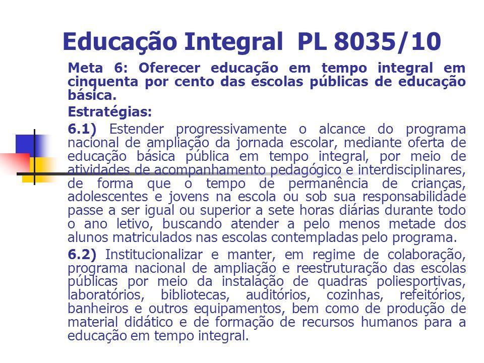 Educação Integral PL 8035/10 Meta 6: Oferecer educação em tempo integral em cinquenta por cento das escolas públicas de educação básica.