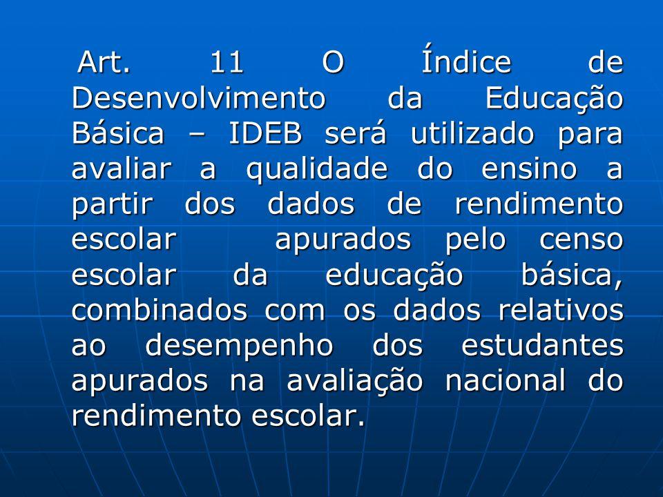 Art. 11 O Índice de Desenvolvimento da Educação Básica – IDEB será utilizado para avaliar a qualidade do ensino a partir dos dados de rendimento escol
