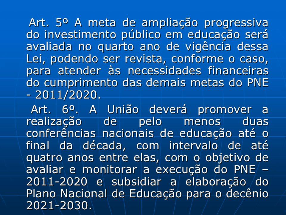 Parágrafo único.O Fórum Nacional de Educação, a ser instituído no âmbito do Parágrafo único.