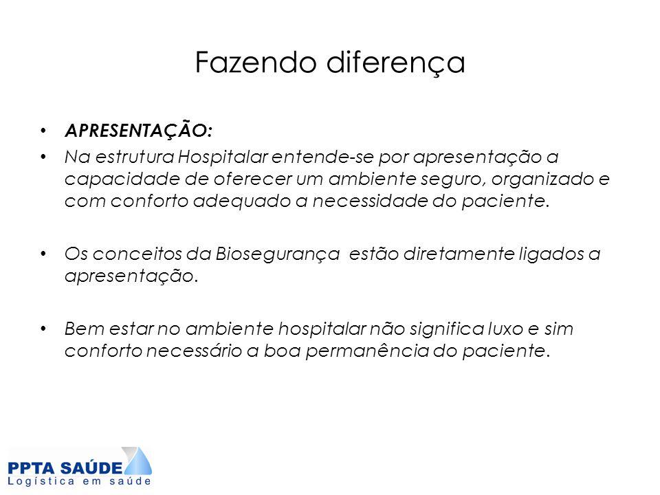 Fazendo diferença APRESENTAÇÃO: Na estrutura Hospitalar entende-se por apresentação a capacidade de oferecer um ambiente seguro, organizado e com conf