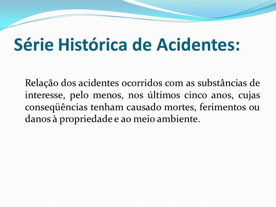 Série Histórica de Acidentes: Relação dos acidentes ocorridos com as substâncias de interesse, pelo menos, nos últimos cinco anos, cujas conseqüências