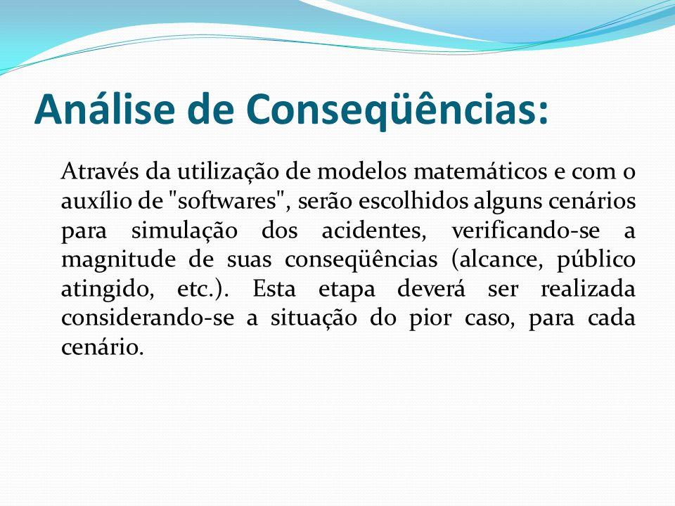 Análise de Conseqüências: Através da utilização de modelos matemáticos e com o auxílio de