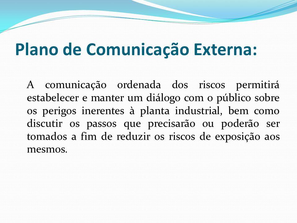 Plano de Comunicação Externa: A comunicação ordenada dos riscos permitirá estabelecer e manter um diálogo com o público sobre os perigos inerentes à p
