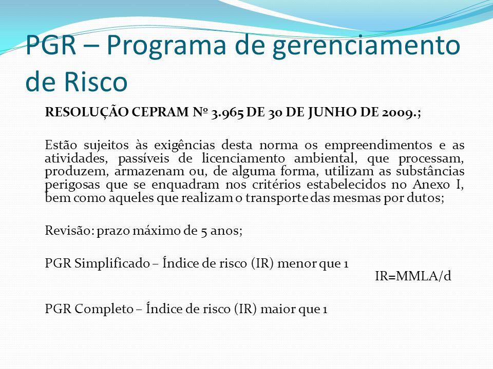 PGR – Programa de gerenciamento de Risco RESOLUÇÃO CEPRAM Nº 3.965 DE 30 DE JUNHO DE 2009.; Estão sujeitos às exigências desta norma os empreendimento