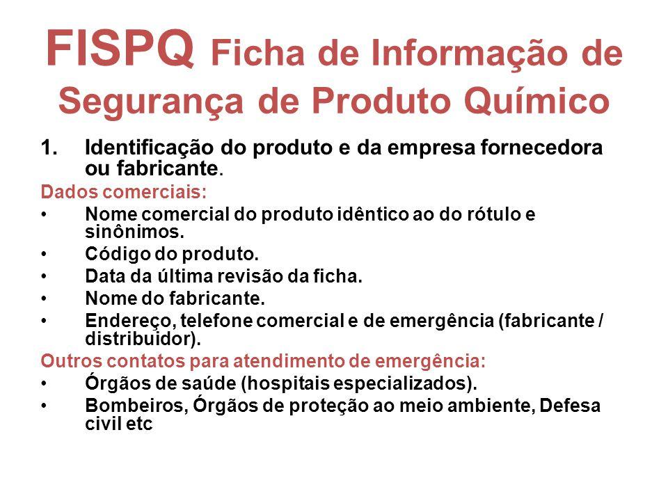 FISPQ Ficha de Informação de Segurança de Produto Químico 1.Identificação do produto e da empresa fornecedora ou fabricante. Dados comerciais: Nome co