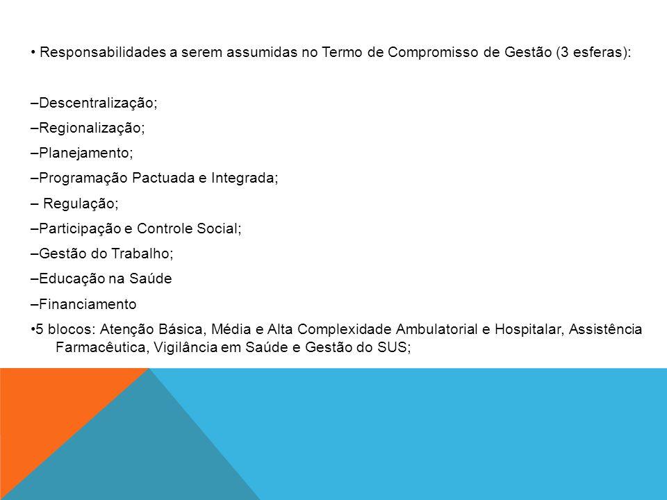 Responsabilidades a serem assumidas no Termo de Compromisso de Gestão (3 esferas): –Descentralização; –Regionalização; –Planejamento; –Programação Pac