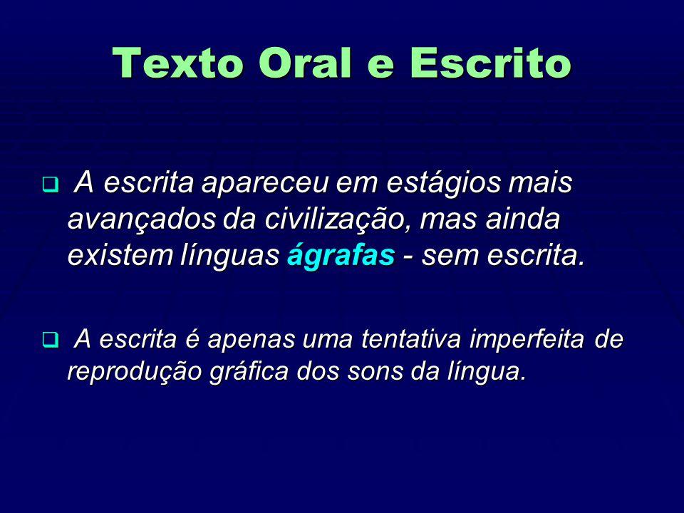 Texto Oral e Escrito  Características da linguagem oral: entoação, timbre, altura, ênfase, pausas, velocidade da enunciação e muitas outras impossíveis de serem representadas graficamente.