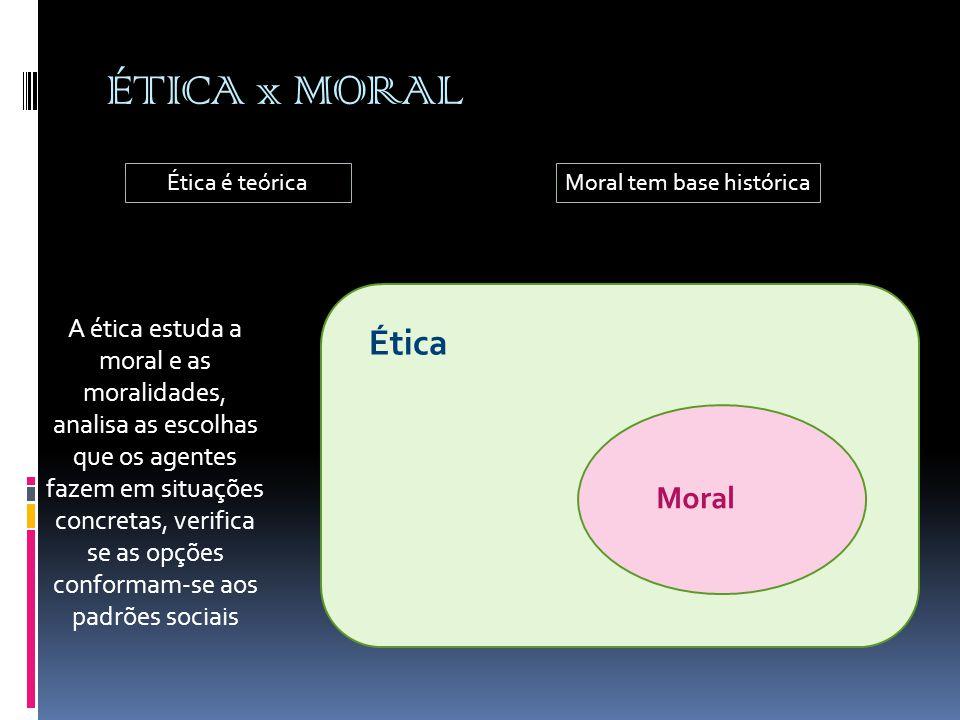 ÉTICA x MORAL Ética é teóricaMoral tem base histórica Ética Moral A ética estuda a moral e as moralidades, analisa as escolhas que os agentes fazem em