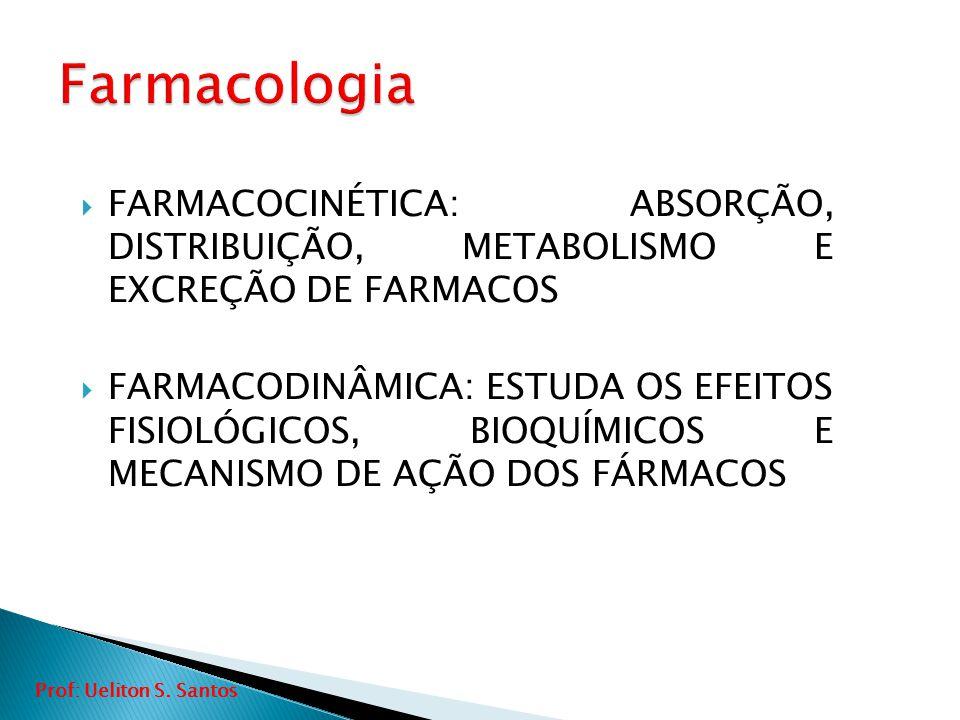  FARMACOCINÉTICA: ABSORÇÃO, DISTRIBUIÇÃO, METABOLISMO E EXCREÇÃO DE FARMACOS  FARMACODINÂMICA: ESTUDA OS EFEITOS FISIOLÓGICOS, BIOQUÍMICOS E MECANIS