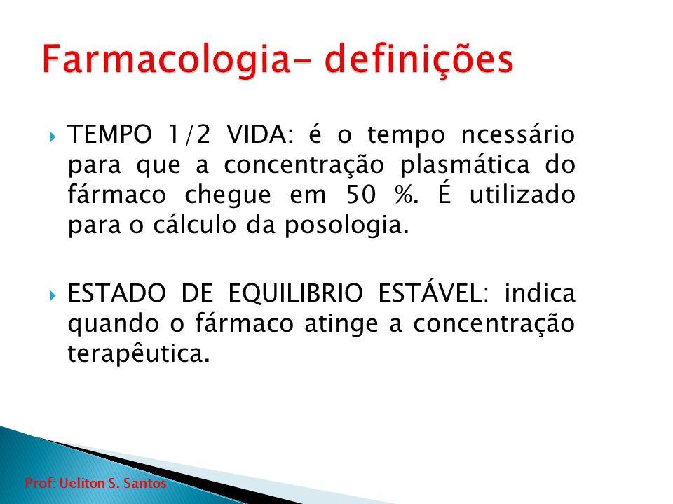  TEMPO 1/2 VIDA: é o tempo ncessário para que a concentração plasmática do fármaco chegue em 50 %. É utilizado para o cálculo da posologia.  ESTADO