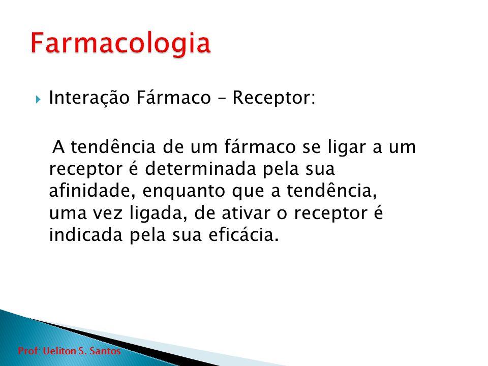  Interação Fármaco – Receptor: A tendência de um fármaco se ligar a um receptor é determinada pela sua afinidade, enquanto que a tendência, uma vez l
