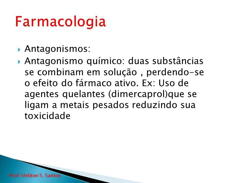  Antagonismos:  Antagonismo químico: duas substâncias se combinam em solução, perdendo-se o efeito do fármaco ativo. Ex: Uso de agentes quelantes (d