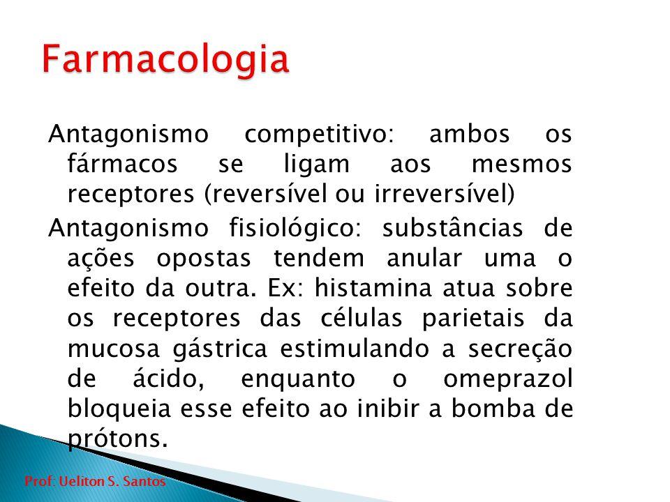 Antagonismo competitivo: ambos os fármacos se ligam aos mesmos receptores (reversível ou irreversível) Antagonismo fisiológico: substâncias de ações o