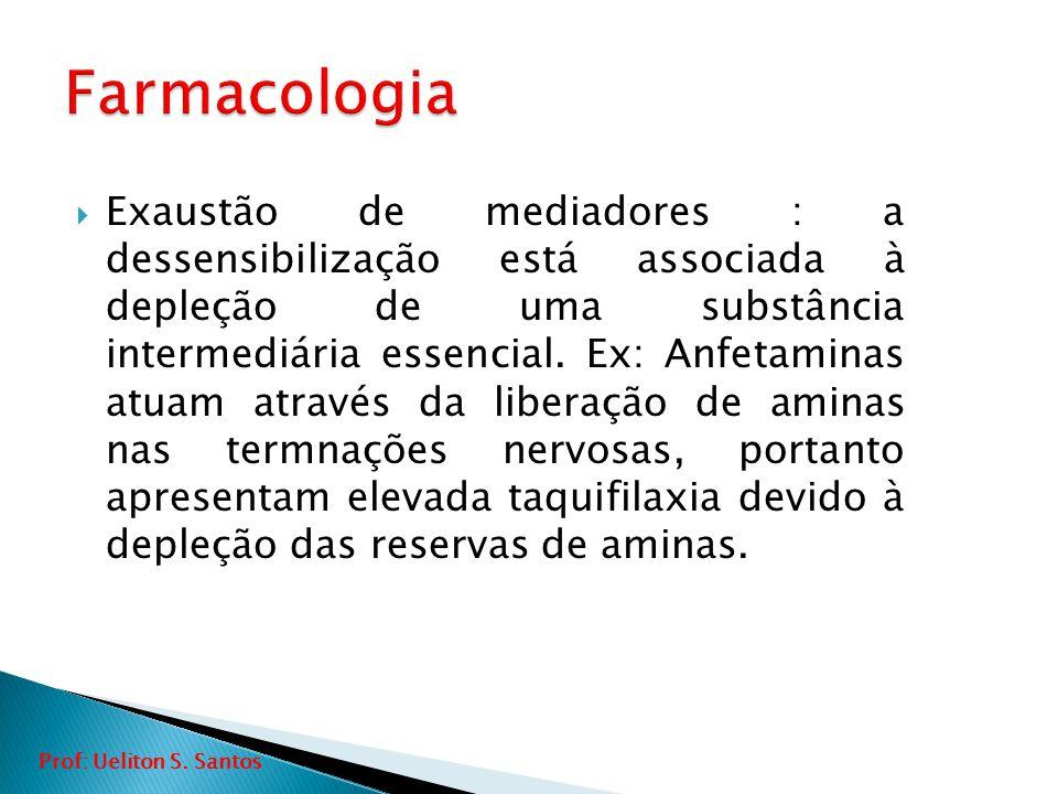  Exaustão de mediadores : a dessensibilização está associada à depleção de uma substância intermediária essencial. Ex: Anfetaminas atuam através da l