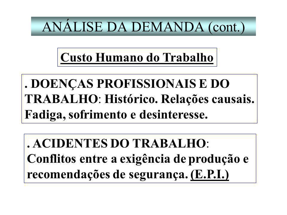 ANÁLISE DA DEMANDA (cont.).