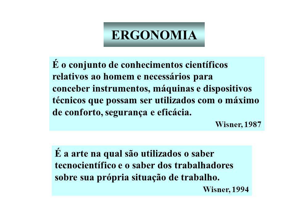 O termo ergonomia é utilizado pela primeira vez em 1857 por Jastrzebowki, nominando-a de Ciência do Trabalho para Verificação das Verdades das Situações Laborativas.