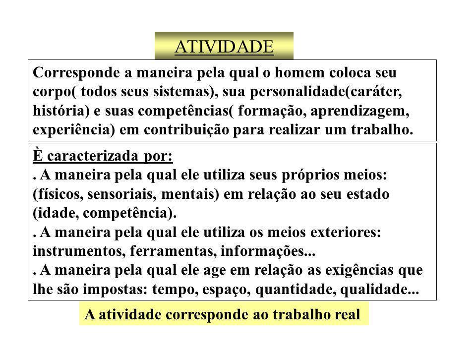 ATIVIDADE È caracterizada por:.