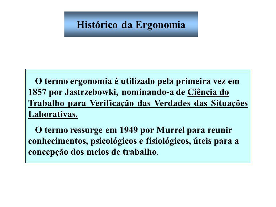 MODELO DA ATIVIDADE DE TRABALHO ELEMENTOS MATERIAIS: MÁQUINAS FERRAMENTAS MATÉRIA PRIMA VISÃO AUDIÇÃO OLFATO TATO GOSTO PERCEPÇÃO EXPERIÊNCIA RECEPÇÃO SISTEMA NERVOSO DETECÇÃO IDENTIFICAÇÃO INTERPRETAÇÃO DECISÃO COMANDO VIAS NERVOSAS MÚSCULOS AÇÃO MOTORA ATIVIDADE APARENTE ATIVIDADE NÃO OBSERVÁVEL SINAISSINAIS