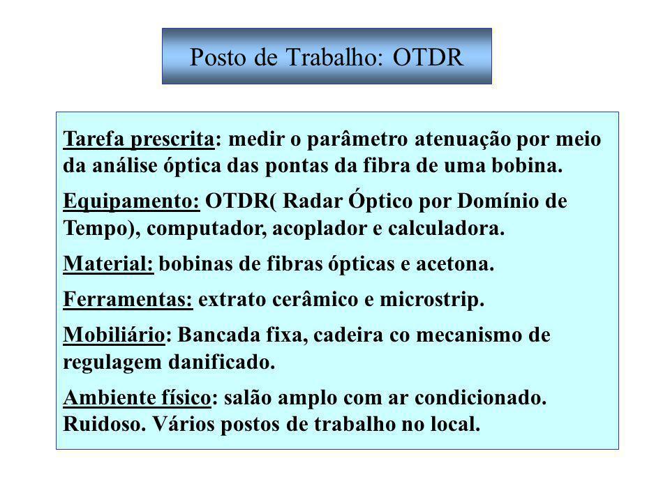 Posto de Trabalho: OTDR Tarefa prescrita: medir o parâmetro atenuação por meio da análise óptica das pontas da fibra de uma bobina.
