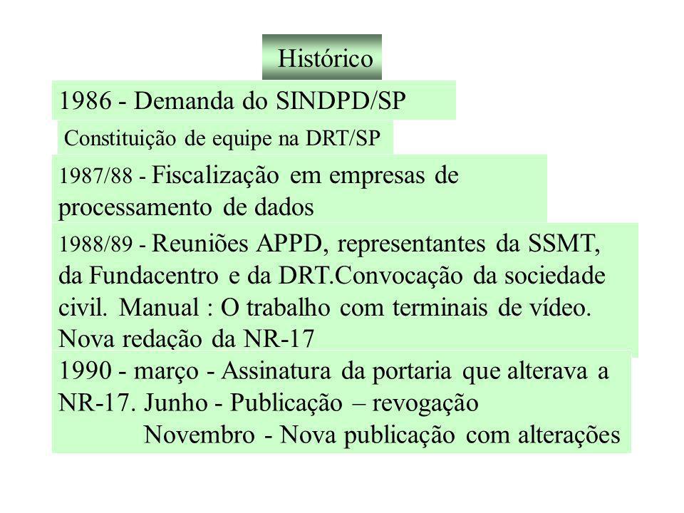 Histórico 1986 - Demanda do SINDPD/SP Constituição de equipe na DRT/SP 1987/88 - Fiscalização em empresas de processamento de dados 1988/89 - Reuniões APPD, representantes da SSMT, da Fundacentro e da DRT.Convocação da sociedade civil.