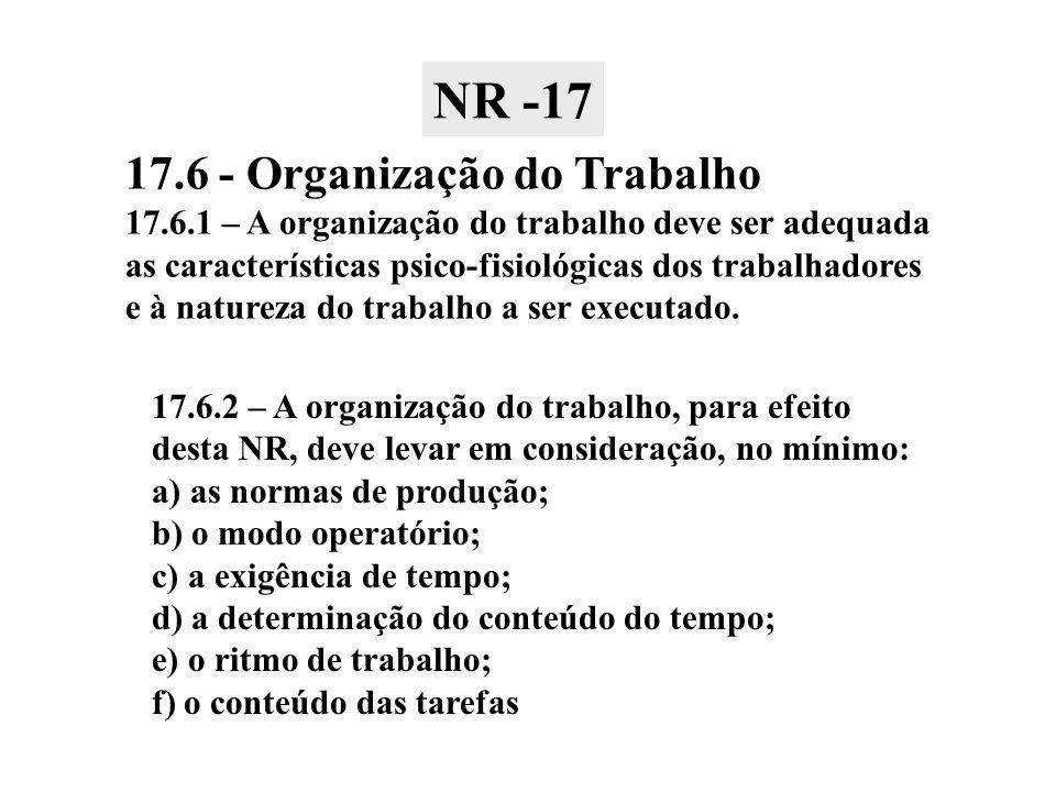 NR -17 17.6.2 – A organização do trabalho, para efeito desta NR, deve levar em consideração, no mínimo: a) as normas de produção; b) o modo operatório; c) a exigência de tempo; d) a determinação do conteúdo do tempo; e) o ritmo de trabalho; f) o conteúdo das tarefas 17.6 - Organização do Trabalho 17.6.1 – A organização do trabalho deve ser adequada as características psico-fisiológicas dos trabalhadores e à natureza do trabalho a ser executado.