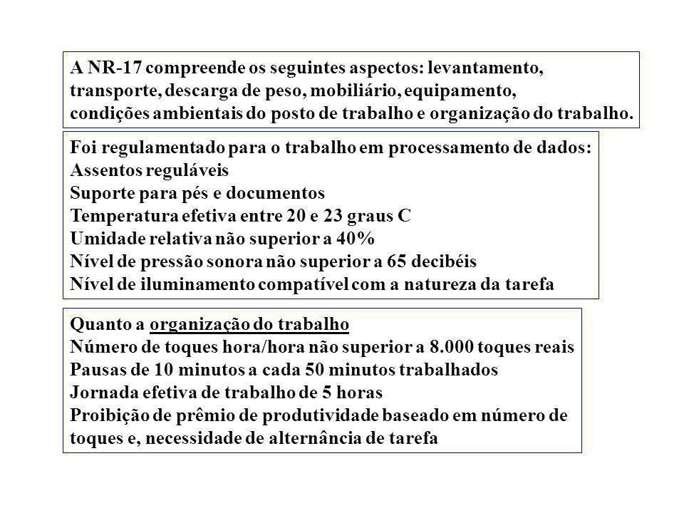 A NR-17 compreende os seguintes aspectos: levantamento, transporte, descarga de peso, mobiliário, equipamento, condições ambientais do posto de trabalho e organização do trabalho.