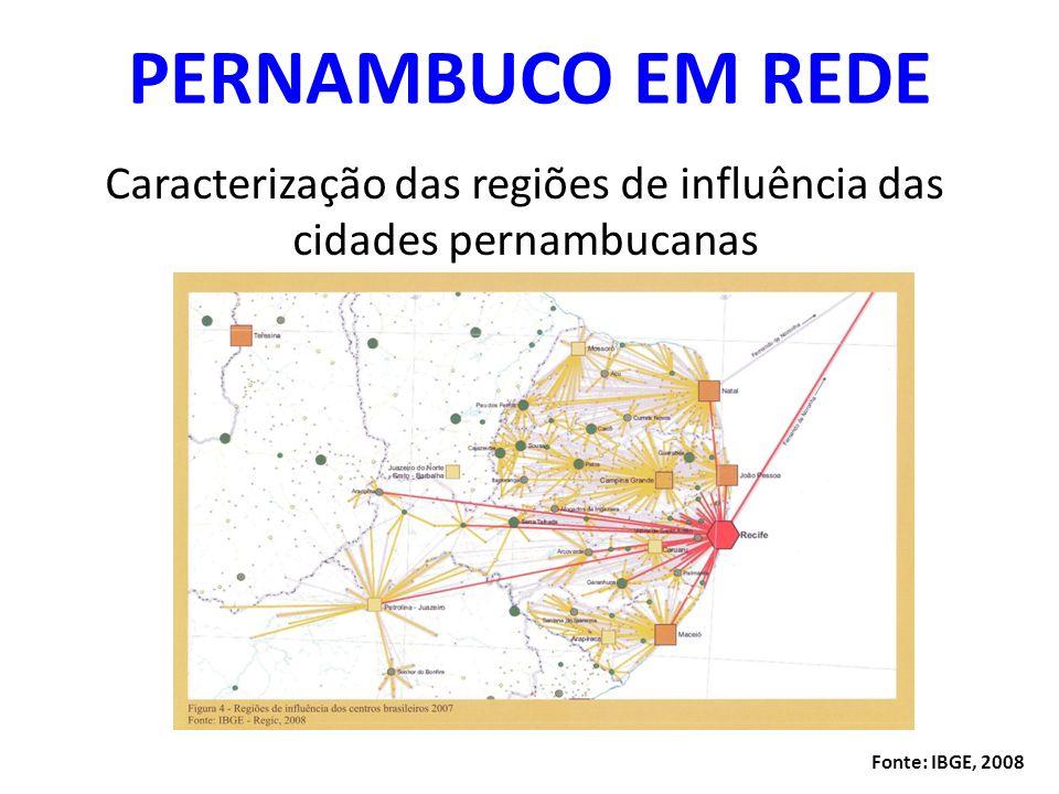 PERNAMBUCO EM REDE Caracterização das regiões de influência das cidades pernambucanas Fonte: IBGE, 2008
