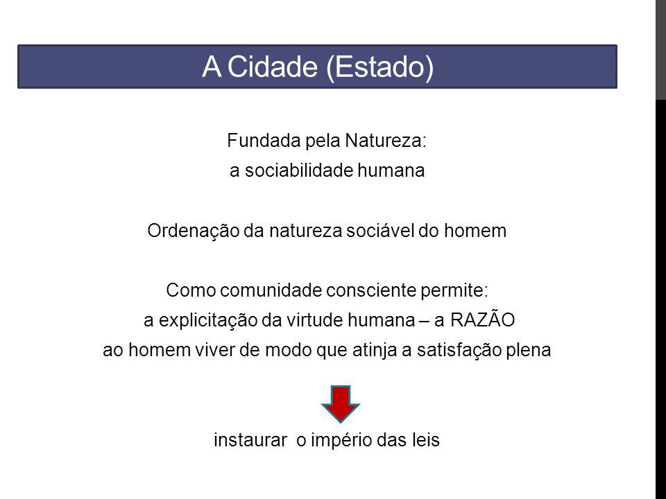 A Cidade (Estado) Fundada pela Natureza: a sociabilidade humana Ordenação da natureza sociável do homem Como comunidade consciente permite: a explicit