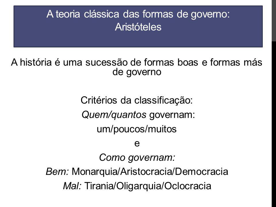 A teoria clássica das formas de governo: Aristóteles A história é uma sucessão de formas boas e formas más de governo Critérios da classificação: Quem