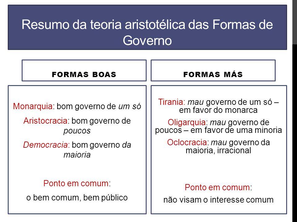 Resumo da teoria aristotélica das Formas de Governo FORMAS BOAS Monarquia: bom governo de um só Aristocracia: bom governo de poucos Democracia: bom go
