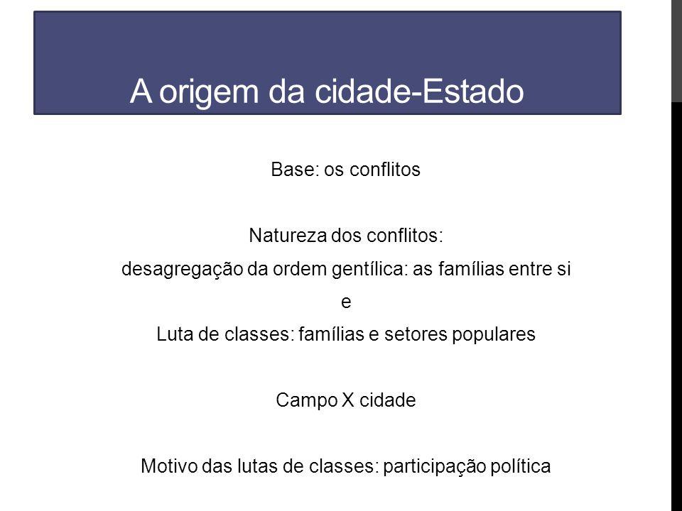 A origem da cidade-Estado Base: os conflitos Natureza dos conflitos: desagregação da ordem gentílica: as famílias entre si e Luta de classes: famílias