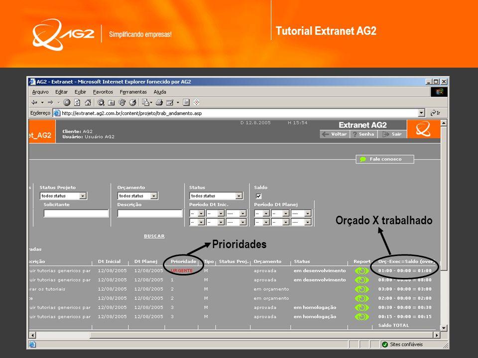 Tutorial Extranet AG2 Orçado X trabalhado Prioridades