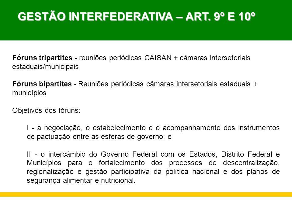 GESTÃO INTERFEDERATIVA – ART. 9º E 10º Fóruns tripartites - reuniões periódicas CAISAN + câmaras intersetoriais estaduais/municipais Fóruns bipartites