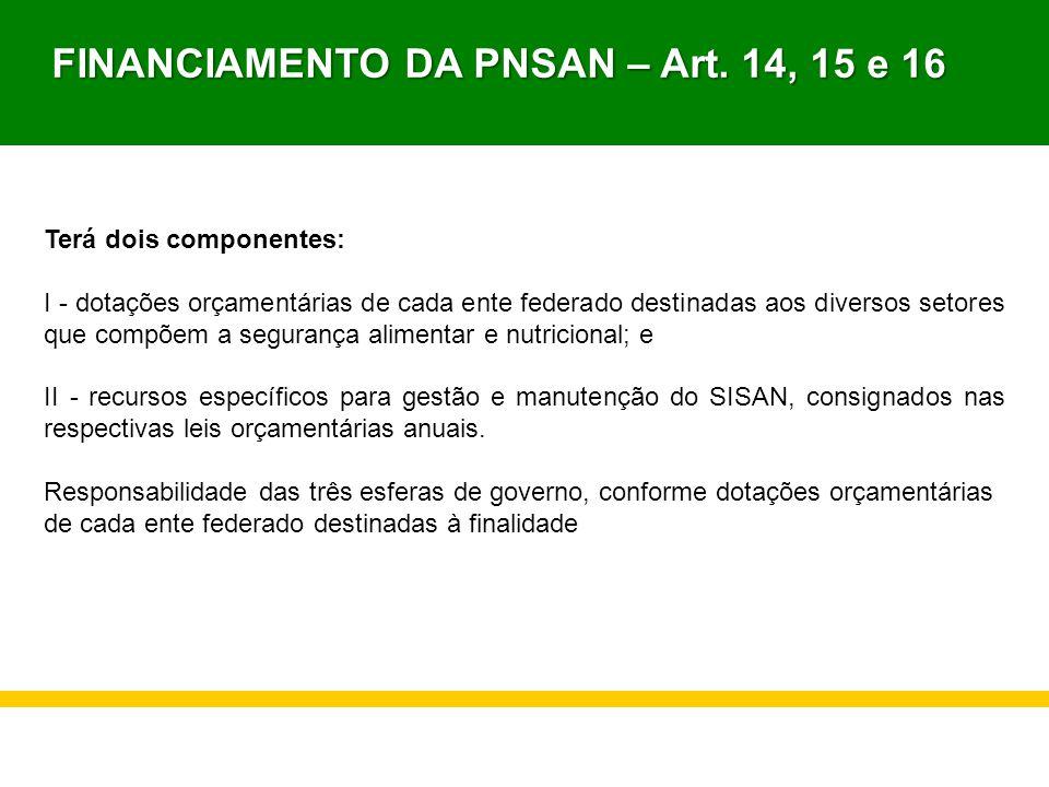 FINANCIAMENTO DA PNSAN – Art. 14, 15 e 16 Terá dois componentes: I - dotações orçamentárias de cada ente federado destinadas aos diversos setores que